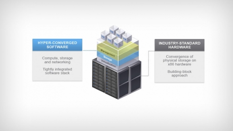 Vmware Hyper-Converged Software Concept